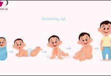 Photo of جدول مراحل نمو الطفل : تعرفي على الجانب الادراكي والمعرفي وحركة الجسد