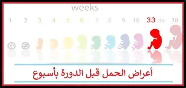 علامات الحمل قبل الدورة بأسبوع