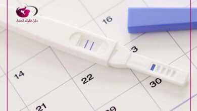 اعمل تحليل الحمل