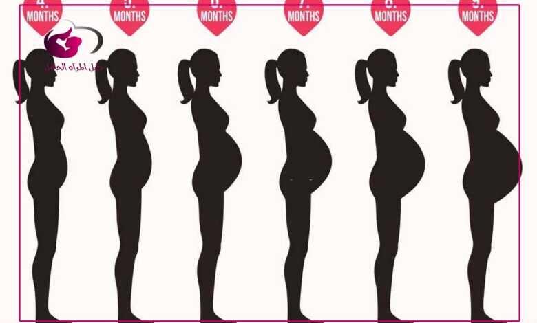 الأسبوع 40 من الحمل